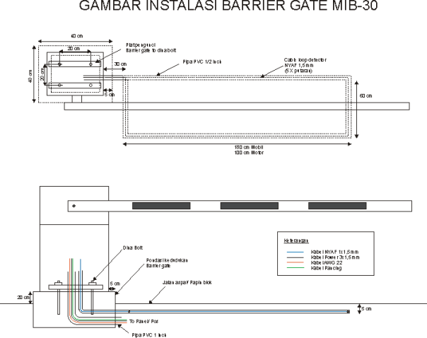 Gambar Instalasi Barrier Gate MIB -30